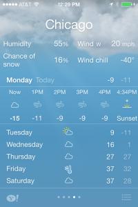 Where Celsius Meets Fahrenheit:  -40 Degrees
